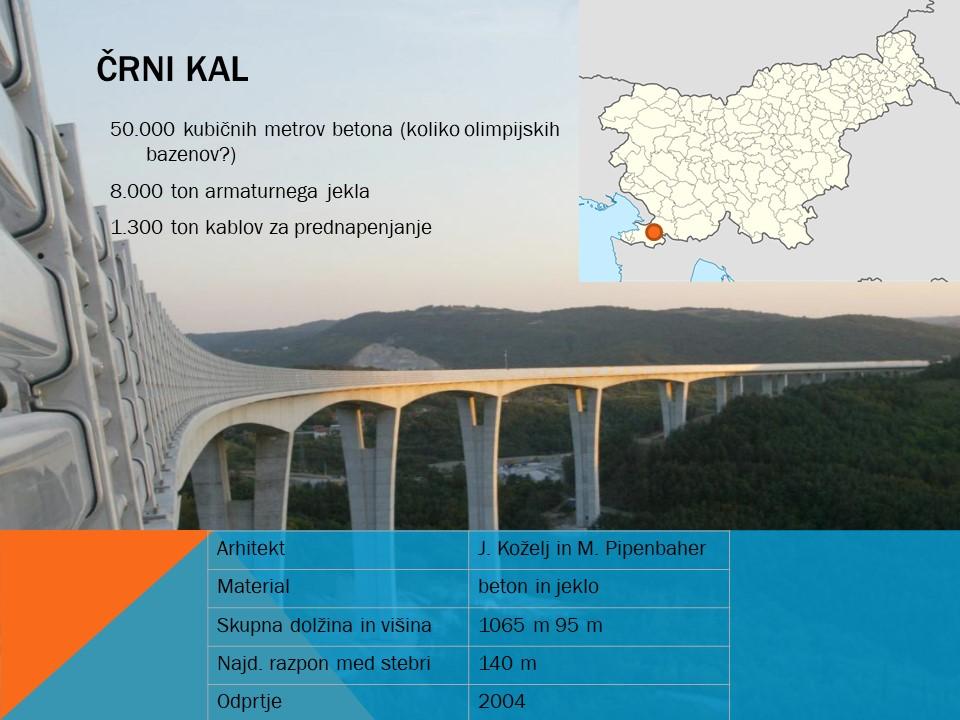 Most Črni Kal. Inštitut 4.0. Robotika in programiranje za otroke.